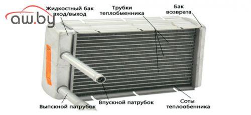 Радиатор отопителя: источник тепла в салоне