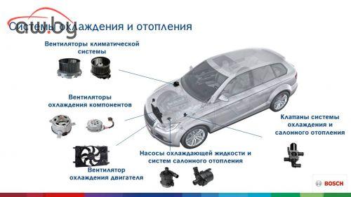 Электромоторы Bosch: маленькие генераторы комфорта и безопасности